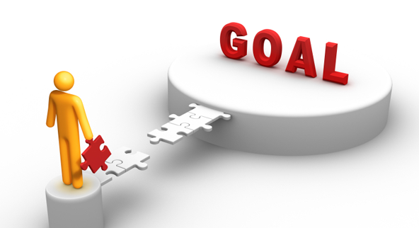 Smart Goal setting, Example of Smart goal setting