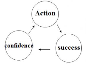 Network Marketing Prospecting