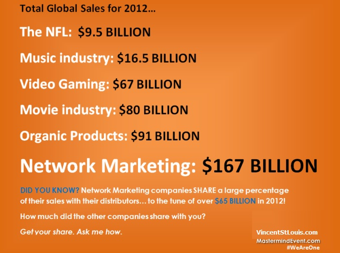 Network marketing vs job