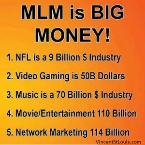 MLM World Financial Group