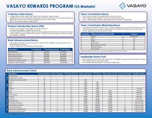 Vasayo Compensation plan